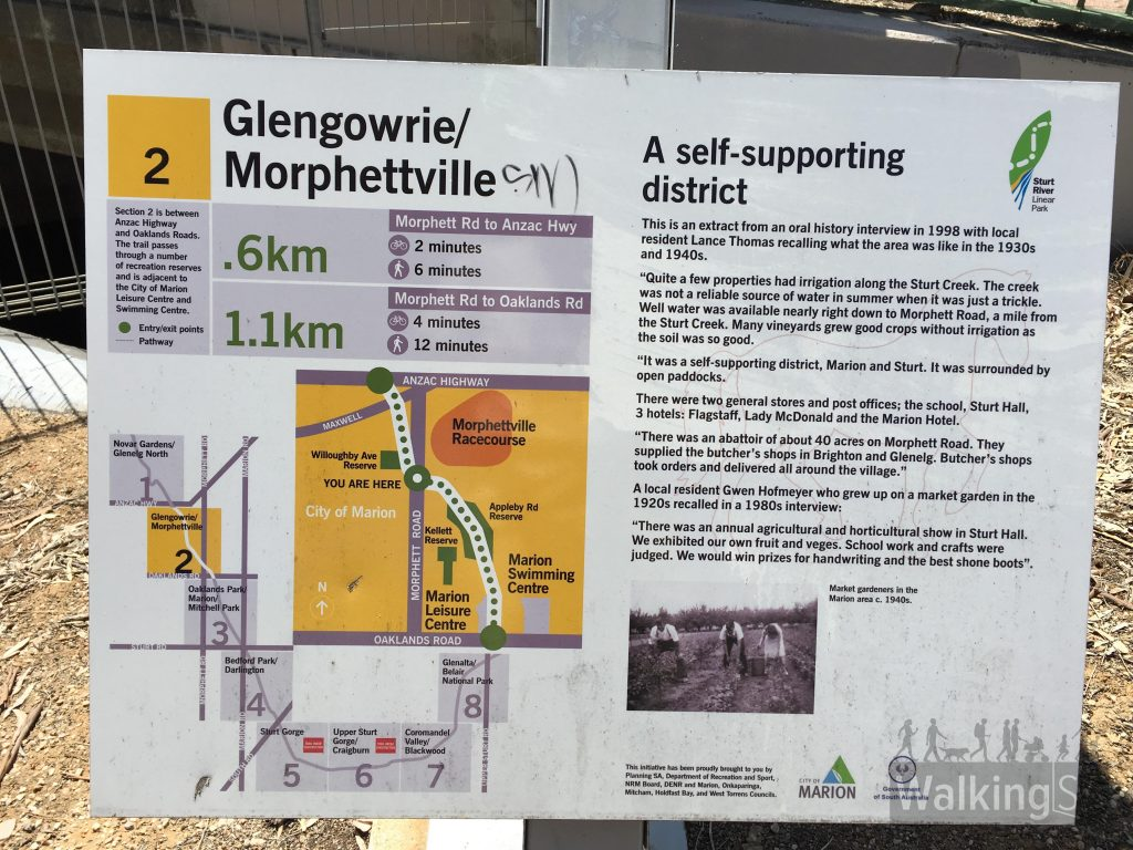 One of the interpretive signs along Sturt River Linear Park, this one detailing the market gardens that used to dominate the area