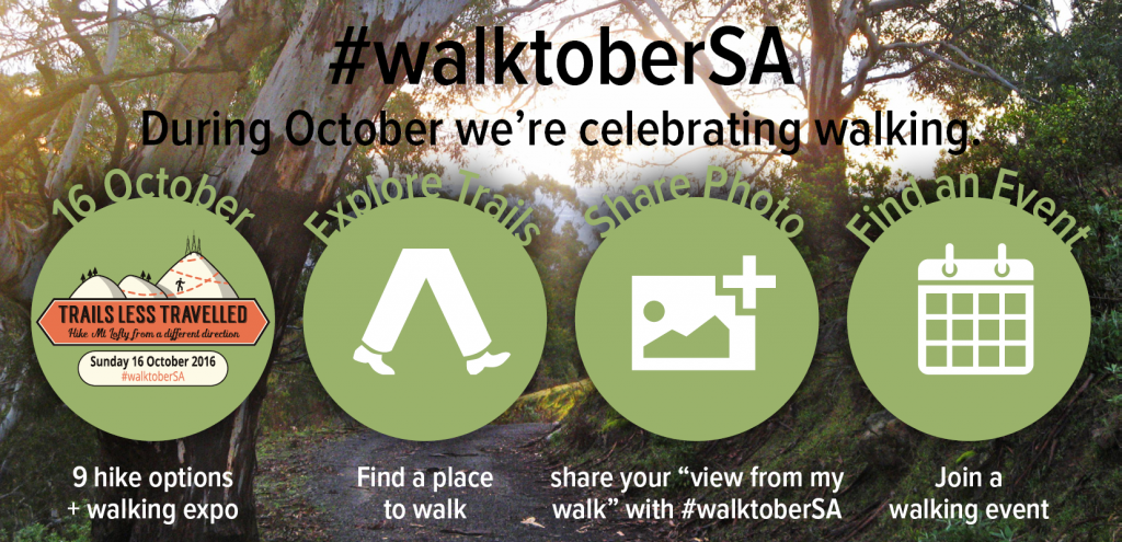 walktoberSA, WSA website