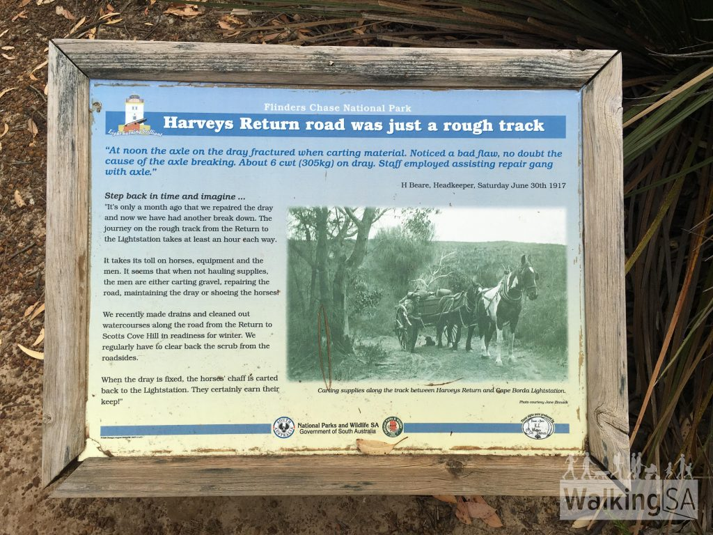 Interpretive sign about the horse cart that was the Return Road