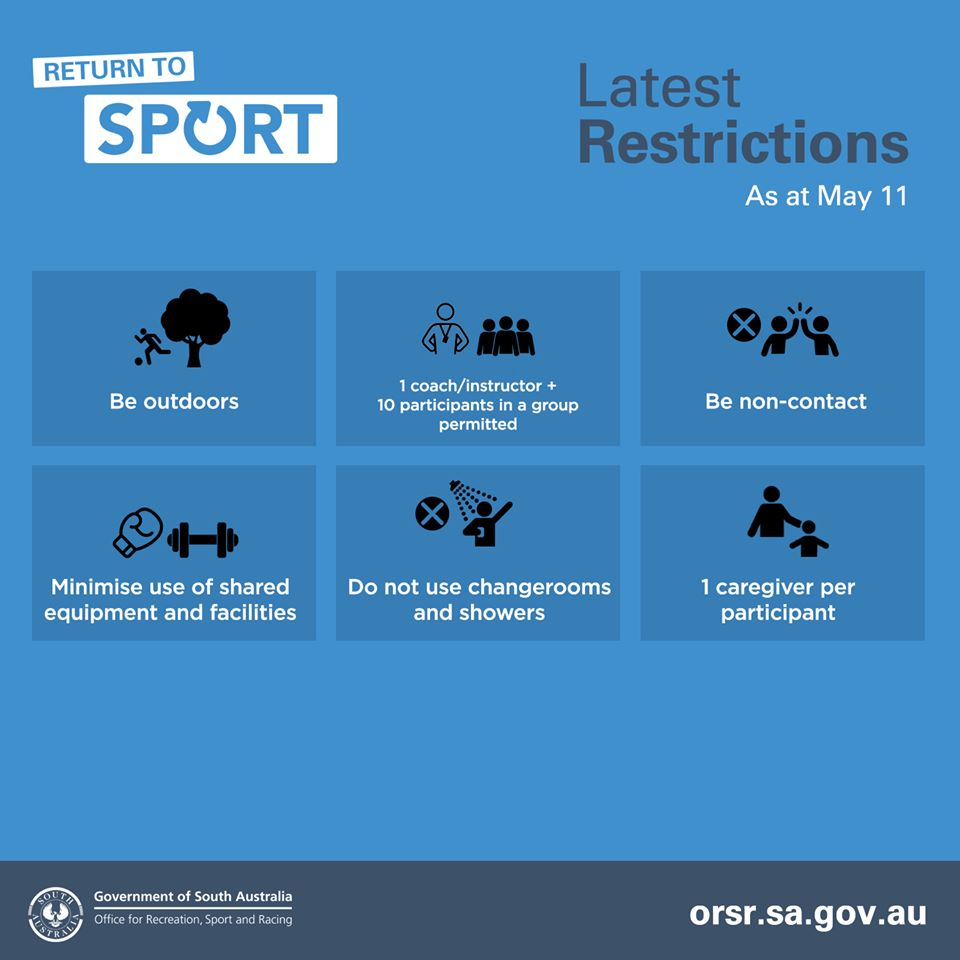 Covid-19 return to sport – Level B – effective Monday 11 May 2020